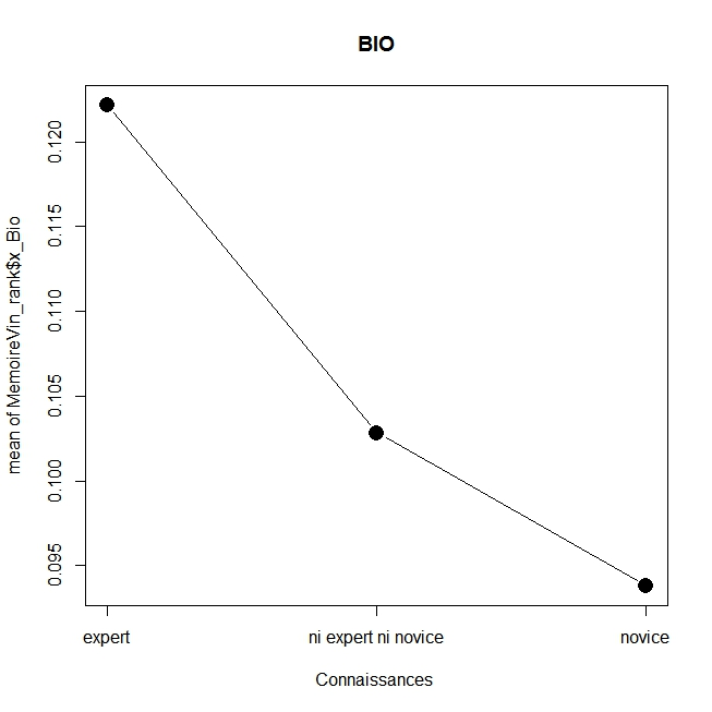 exp_bio