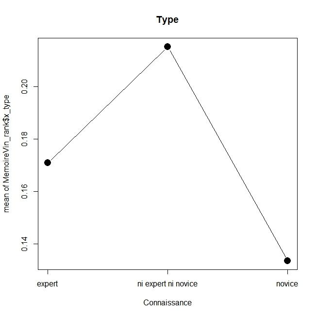 exp_type